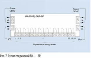 Блок коммутации БК-220В-8Р